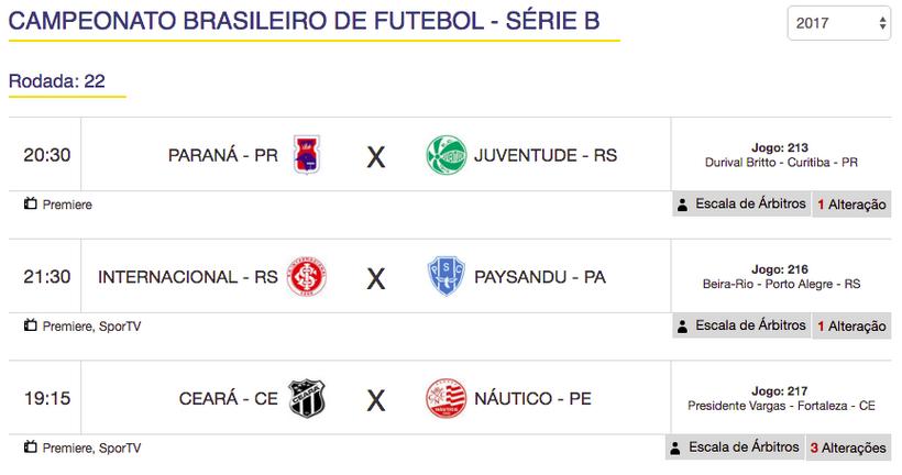 Confira Quais Os Jogos Que Acontecem Hoje Do Campeonato Brasileiro Serie B