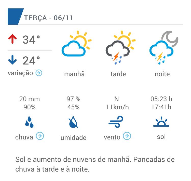 Previsão do tempo para Campo Maior, nesta terça-feira (06/11)