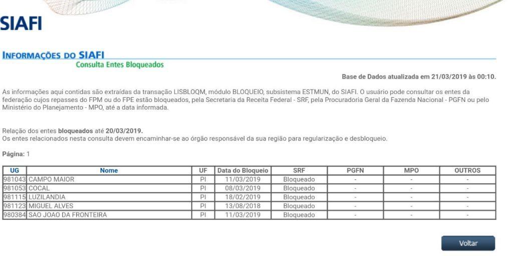 Em pesquisa realizada na noite desta quinta-feira (21/03) o site do SIAFI mostra o bloqueio das contas