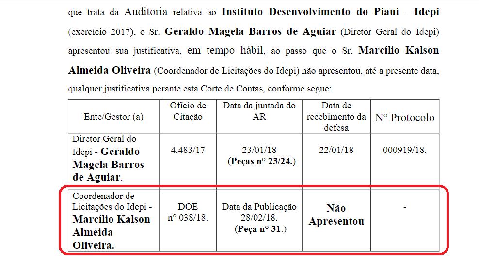 Presidente de Licitação do IDEPI, Marcílio não chegou a apresentar defesa