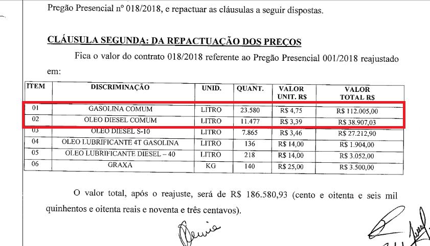 SAAE se dava ao luxo de comprar gasolina com preço acima do mercado em Campo Maior 3