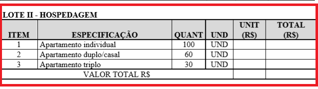 Prefeitura licita 190 apartamentos para hospedagem visando realizar festanças em município do Piauí