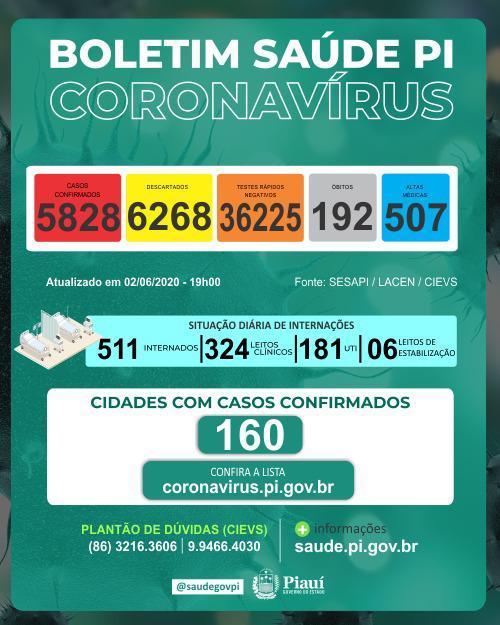 Enfermeira da UPA de São Raimundo Nonato morre por coronavírus em Teresina 4