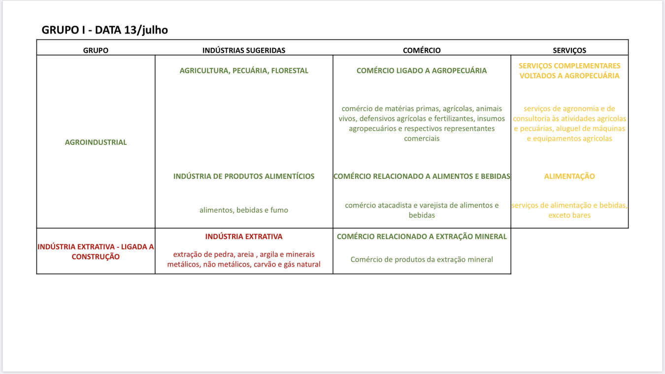 Governador publica decreto de flexibilização; veja datas e o que abre em cada etapa no Piauí 3