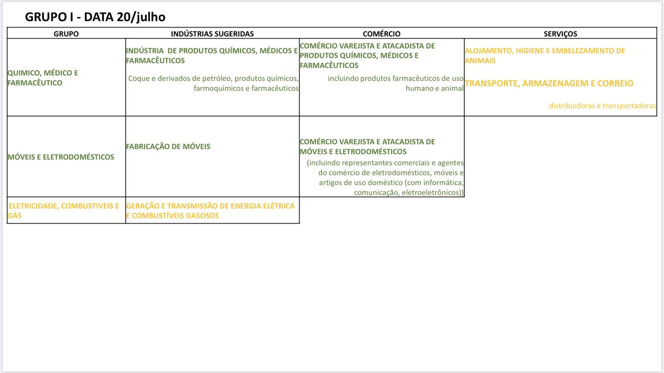 Governador publica decreto de flexibilização; veja datas e o que abre em cada etapa no Piauí 4