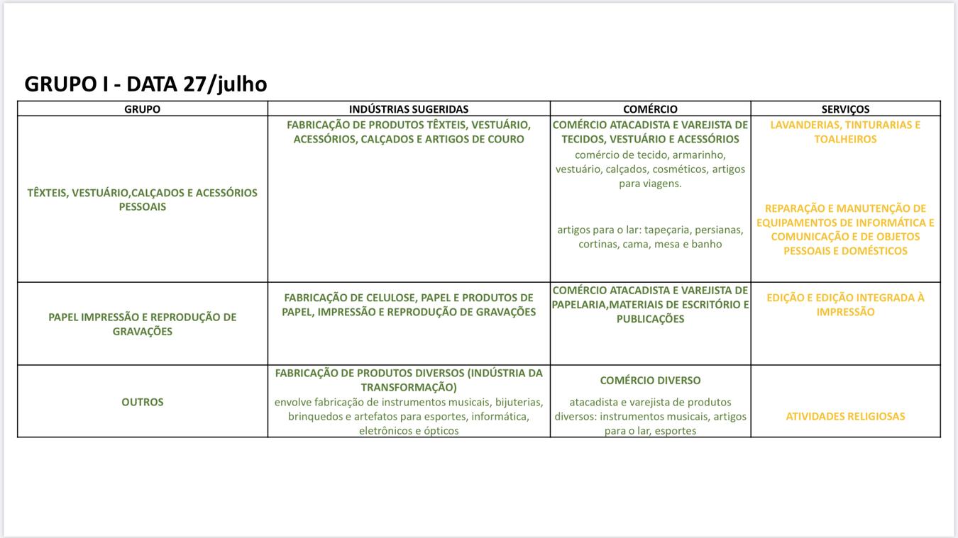 Governador publica decreto de flexibilização; veja datas e o que abre em cada etapa no Piauí 5