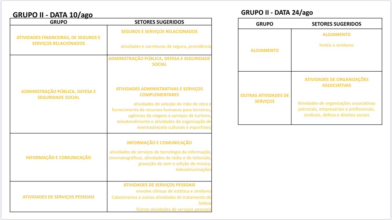 Governador publica decreto de flexibilização; veja datas e o que abre em cada etapa no Piauí 6