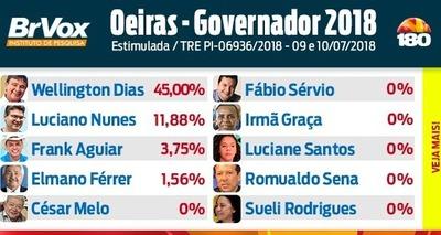 Thumb governador oeiras facebook