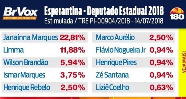 Medium dep estadual esperantina facebook
