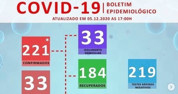 Medium 2020 12 06
