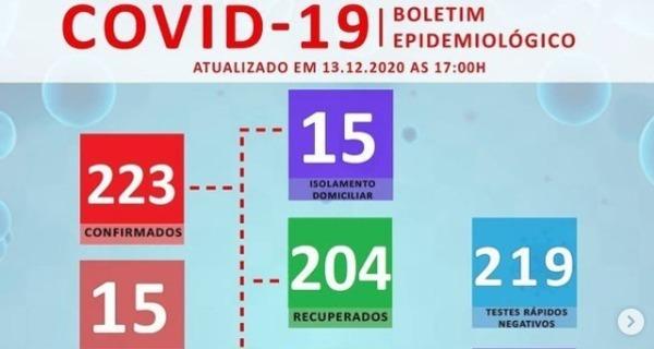 Medium 2020 12 14