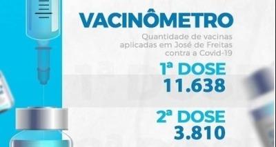 Thumb jf vacinometro